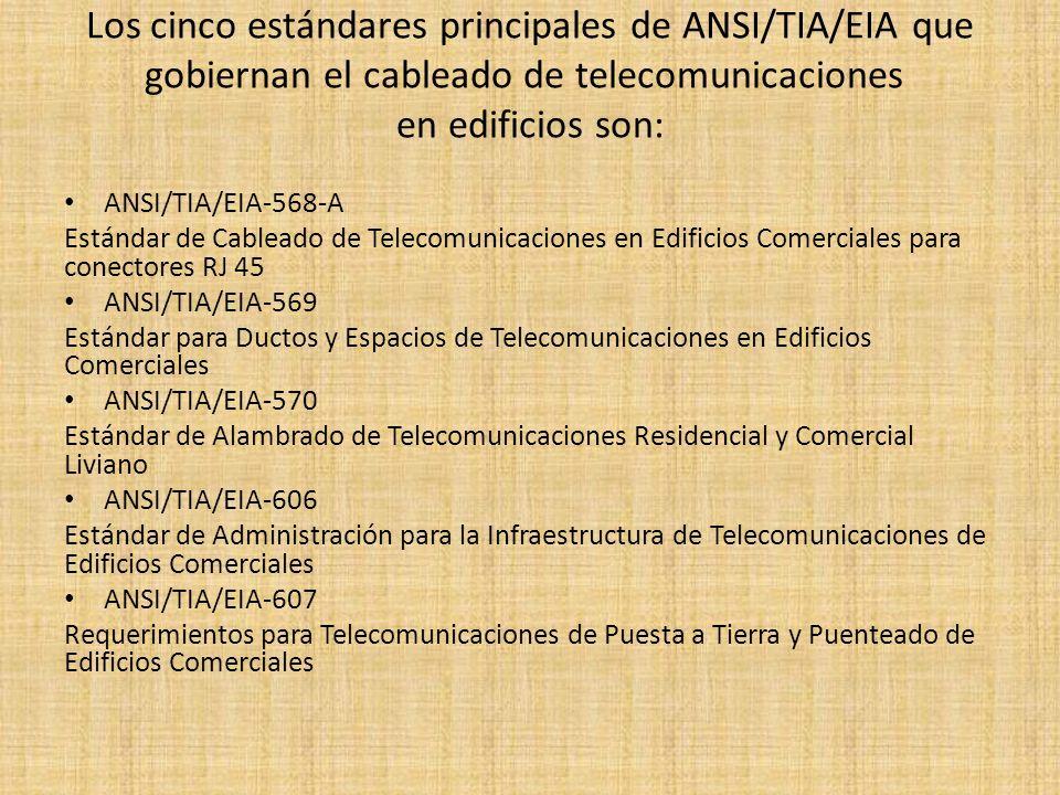 Los cinco estándares principales de ANSI/TIA/EIA que gobiernan el cableado de telecomunicaciones en edificios son: ANSI/TIA/EIA-568-A Estándar de Cabl