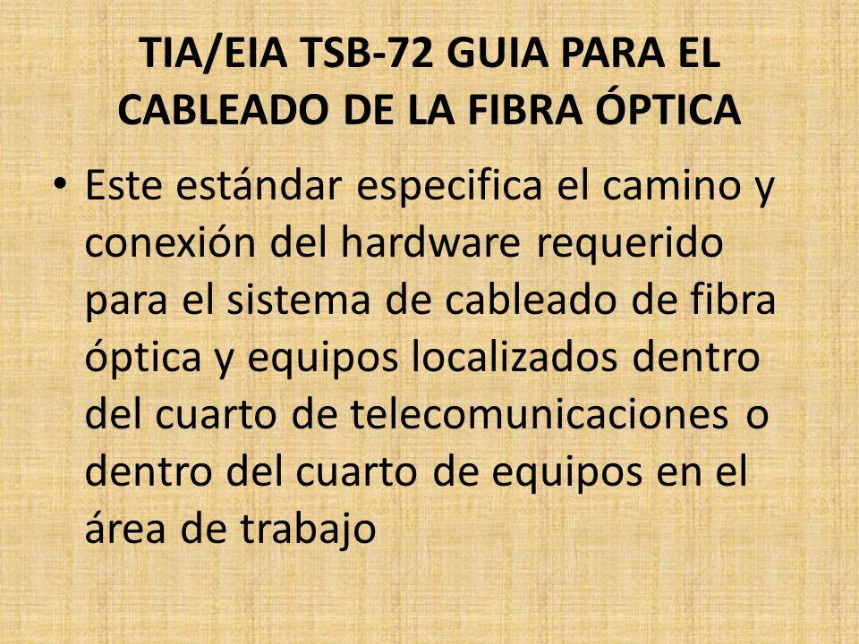 TIA/EIA TSB-72 GUIA PARA EL CABLEADO DE LA FIBRA ÓPTICA Este estándar especifica el camino y conexión del hardware requerido para el sistema de cablea