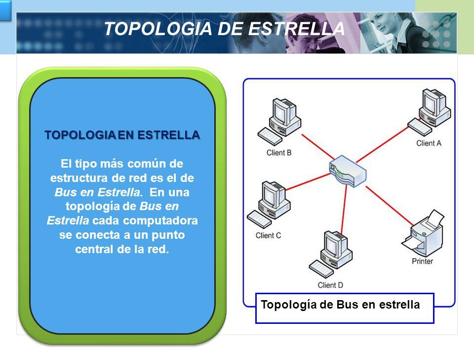 TOPOLOGIA DE ESTRELLA TOPOLOGIA EN ESTRELLA El tipo más común de estructura de red es el de Bus en Estrella. En una topología de Bus en Estrella cada