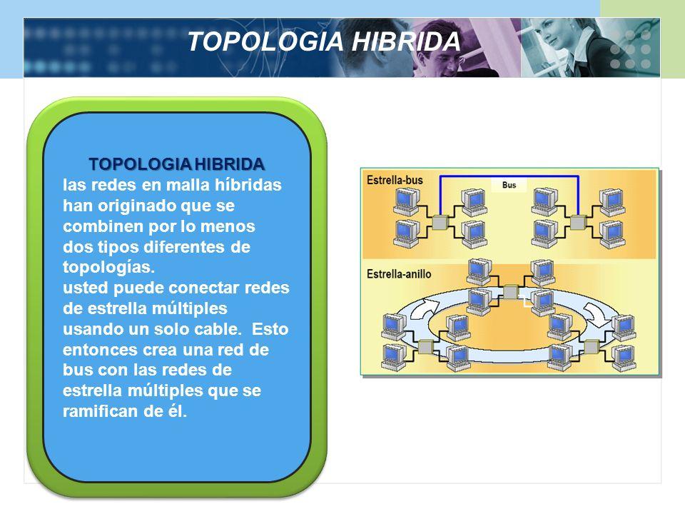 TOPOLOGIA HIBRIDA las redes en malla híbridas han originado que se combinen por lo menos dos tipos diferentes de topologías. usted puede conectar rede