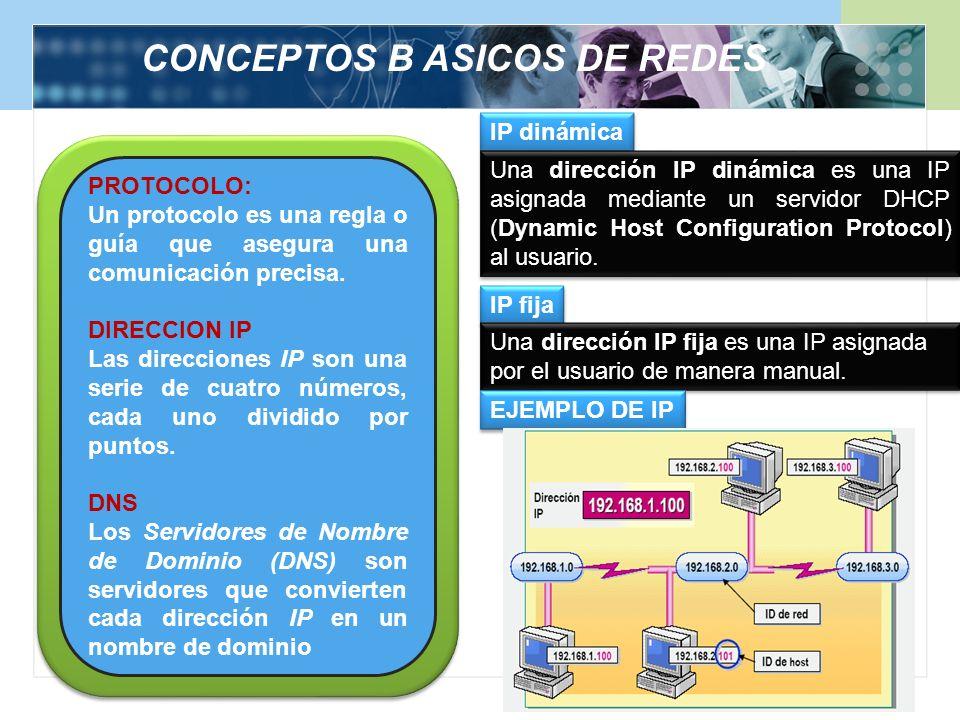 CONCEPTOS B ASICOS DE REDES PROTOCOLO: Un protocolo es una regla o guía que asegura una comunicación precisa. DIRECCION IP Las direcciones IP son una