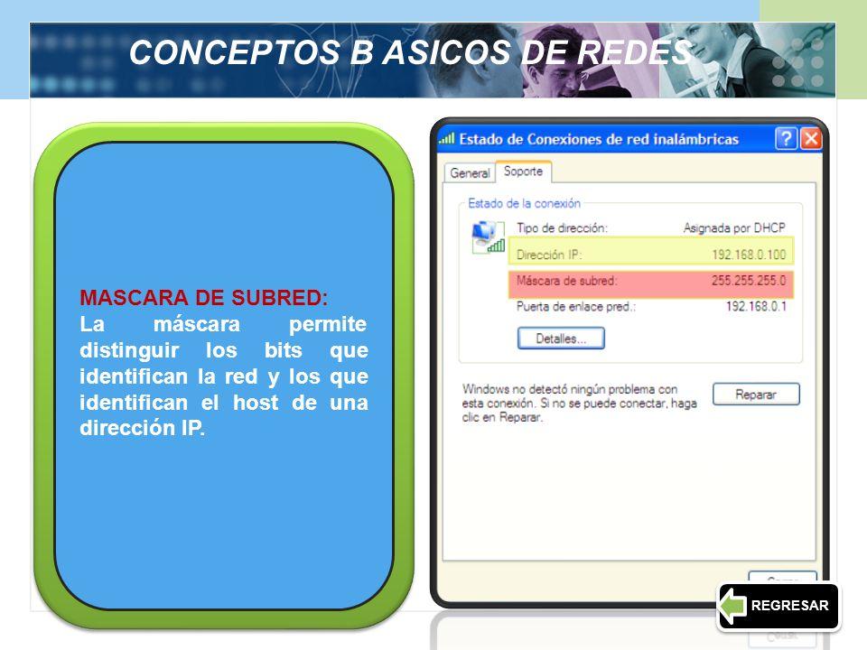 CONCEPTOS B ASICOS DE REDES MASCARA DE SUBRED: La máscara permite distinguir los bits que identifican la red y los que identifican el host de una dire