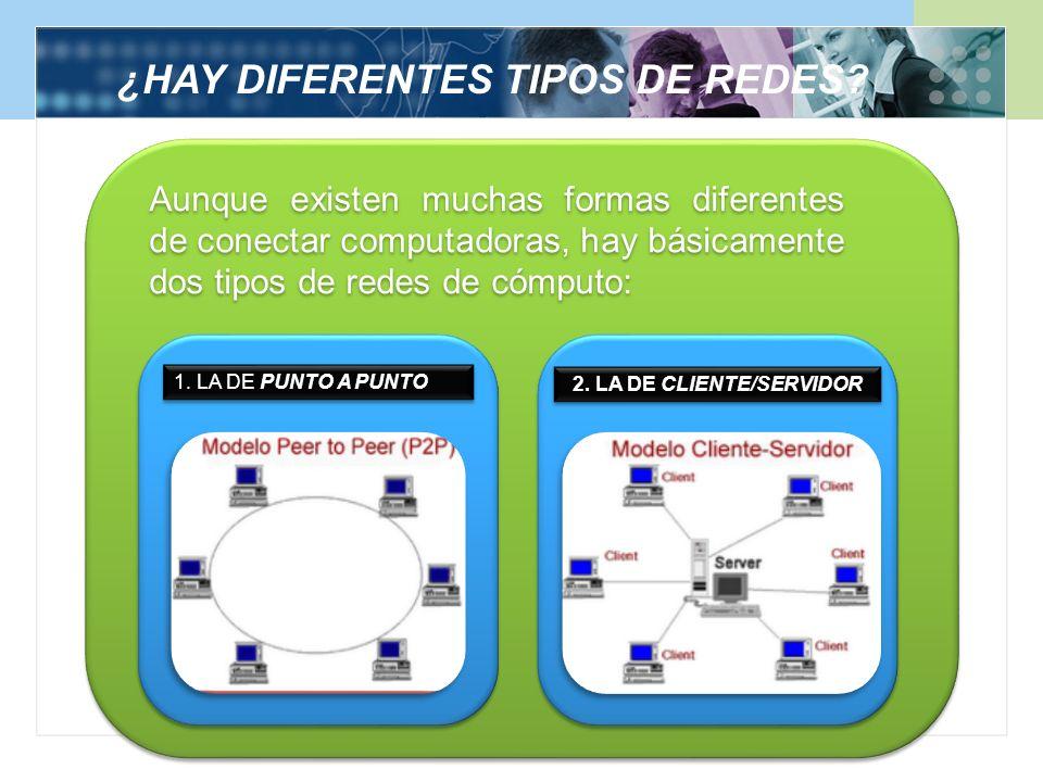 Aunque existen muchas formas diferentes de conectar computadoras, hay básicamente dos tipos de redes de cómputo: ¿HAY DIFERENTES TIPOS DE REDES? 1. LA