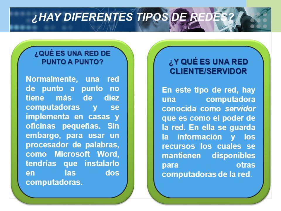 TIPOS DE REDES REDES DE ÁREA LOCAL (LAN) Usadas en oficinas y edificios.