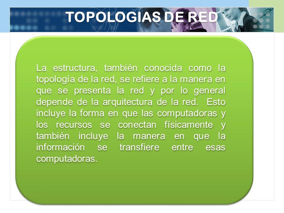 TOPOLOGIAS DE RED EXISTEN CUATRO TIPOS PRINCIPALES DE ESTRUCTURAS DE RED: BUSESTRELLAANILLOHIBRIDA
