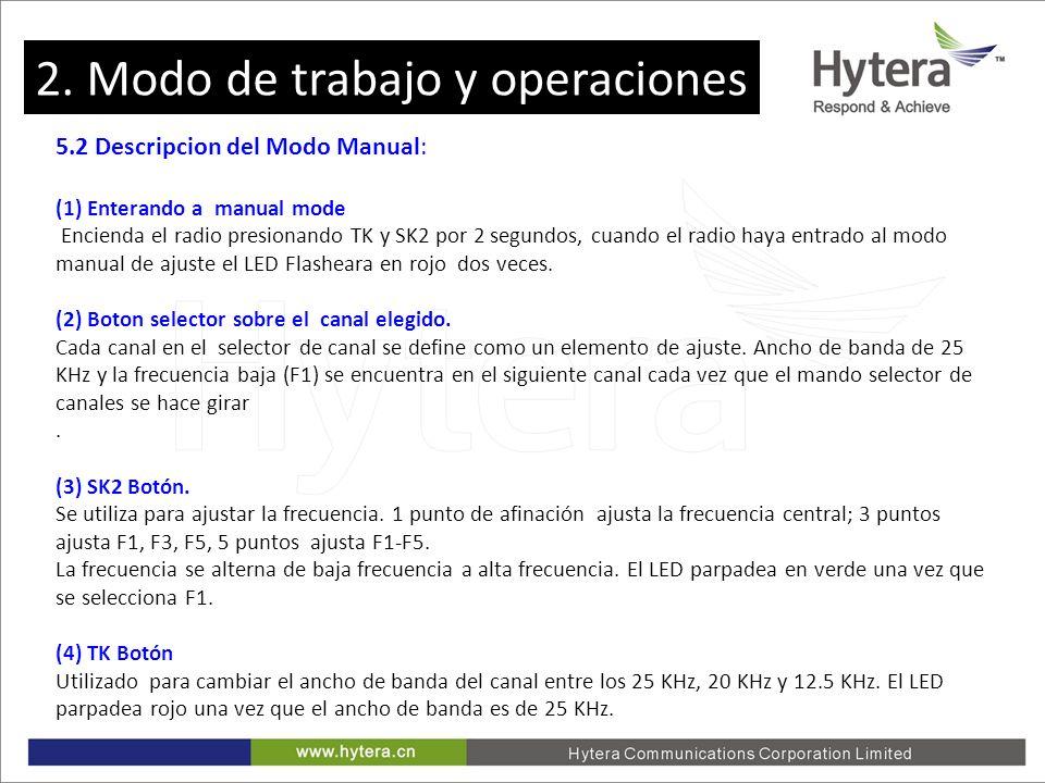 2. Working Mode and Operations 5.2 Descripcion del Modo Manual: (1) Enterando a manual mode Encienda el radio presionando TK y SK2 por 2 segundos, cua