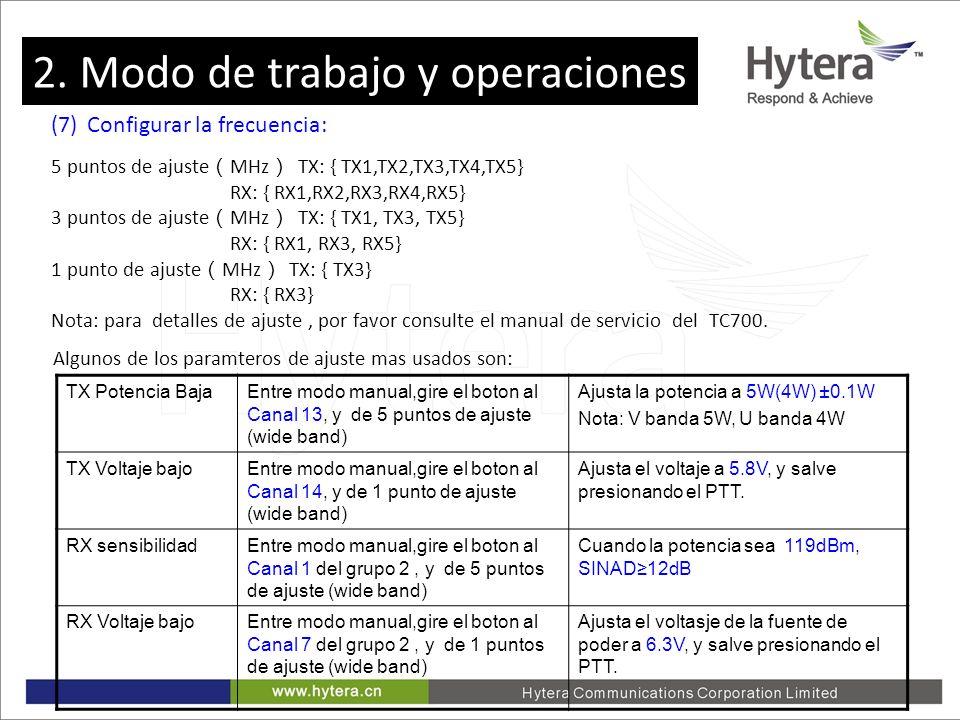 2. Working Mode and Operations (7)Configurar la frecuencia: 5 puntos de ajuste MHz TX: { TX1,TX2,TX3,TX4,TX5} RX: { RX1,RX2,RX3,RX4,RX5} 3 puntos de a