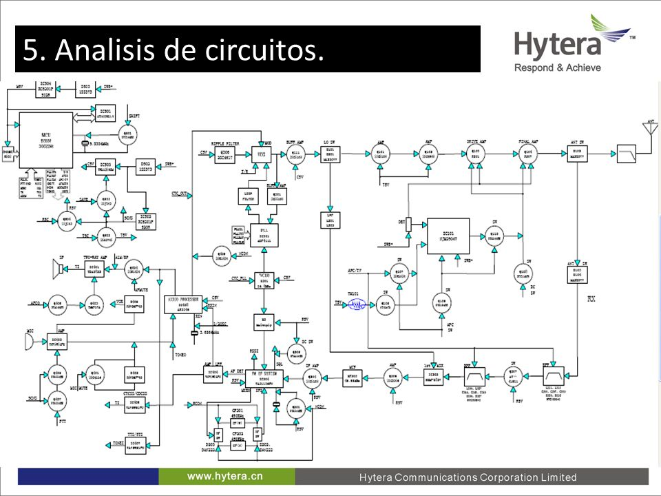 5. Circuit Analysis 1. Radio Circuit Diagram 5. Analisis de circuitos.