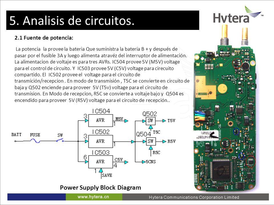 5. Circuit Analysis 2. Circuit Description 2.1 Fuente de potencia: Power Supply Block Diagram La potencia la provee la bateria Que suministra la bater