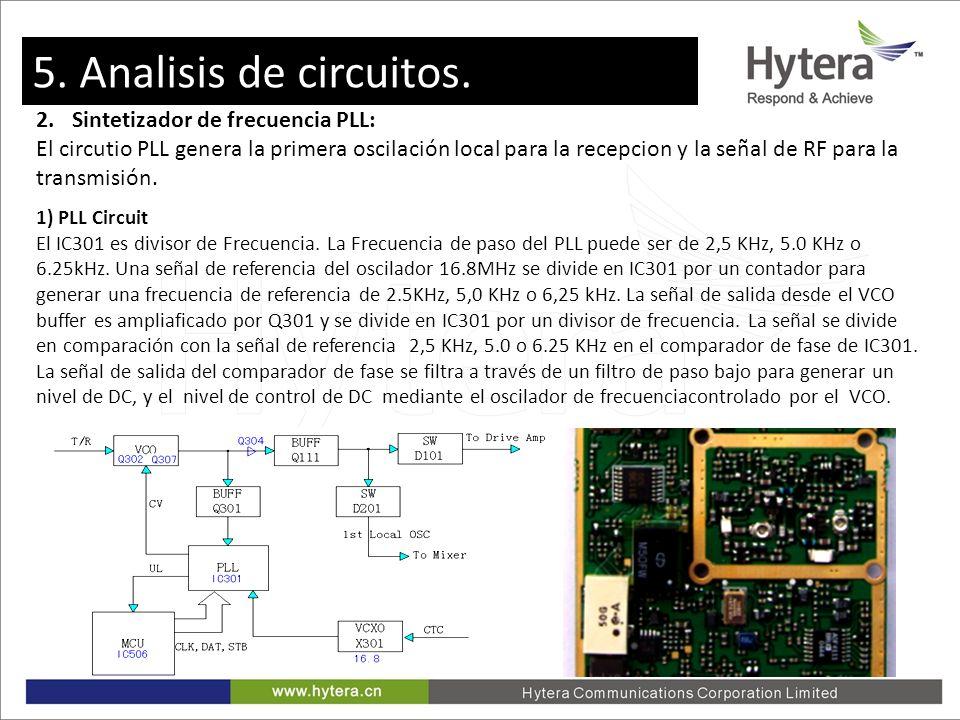 5. Circuit Analysis 2.Sintetizador de frecuencia PLL: El circutio PLL genera la primera oscilación local para la recepcion y la señal de RF para la tr