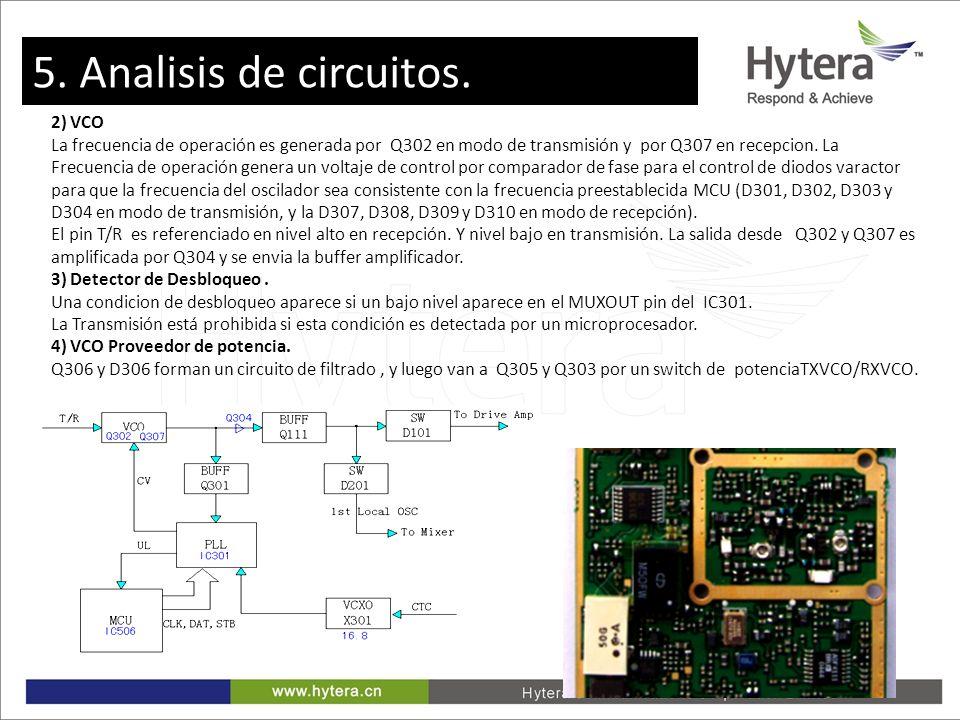 5. Circuit Analysis 2) VCO La frecuencia de operación es generada por Q302 en modo de transmisión y por Q307 en recepcion. La Frecuencia de operación