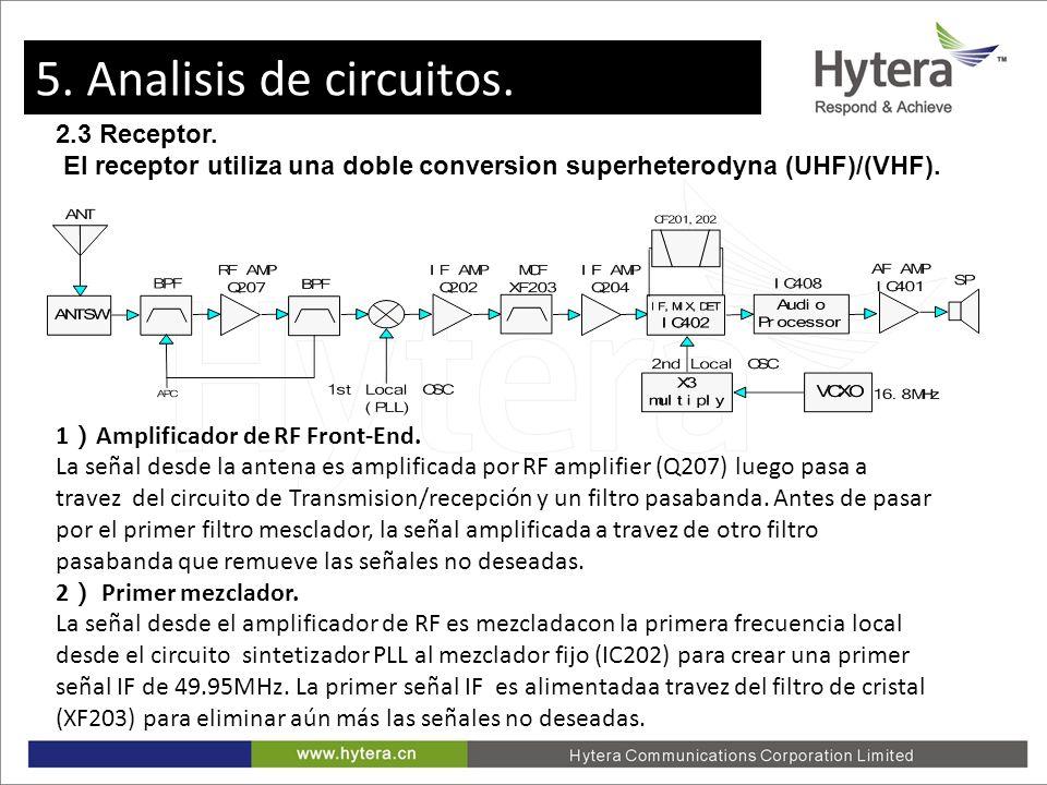 5. Circuit Analysis 2.3 Receptor. El receptor utiliza una doble conversion superheterodyna (UHF)/(VHF). 1 Amplificador de RF Front-End. La señal desde