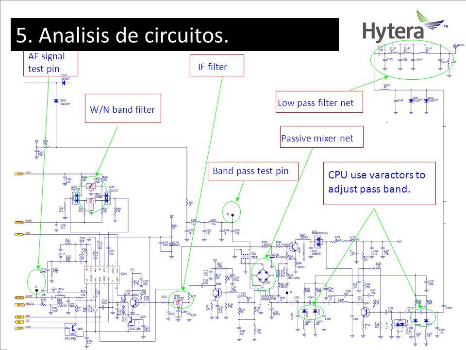 5. Circuit Analysis CPU use varactors to adjust pass band. Band pass test pin AF signal test pin W/N band filter Low pass filter net Passive mixer net