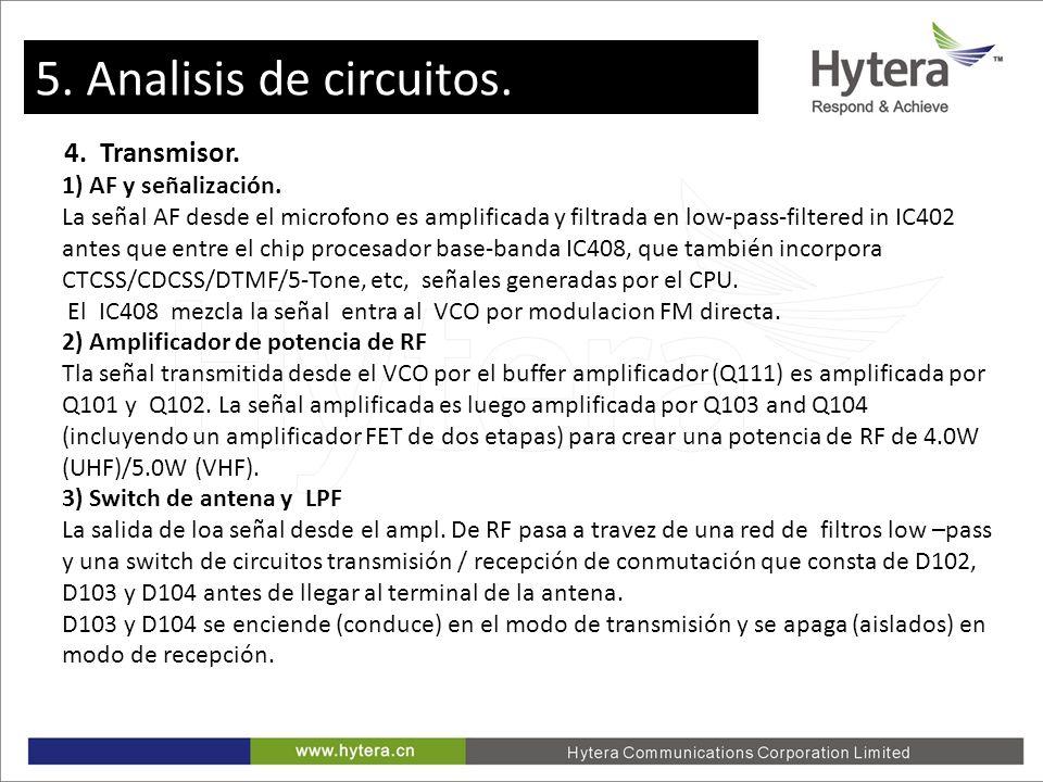 5. Circuit Analysis 4. Transmisor. 1) AF y señalización. La señal AF desde el microfono es amplificada y filtrada en low-pass-filtered in IC402 antes