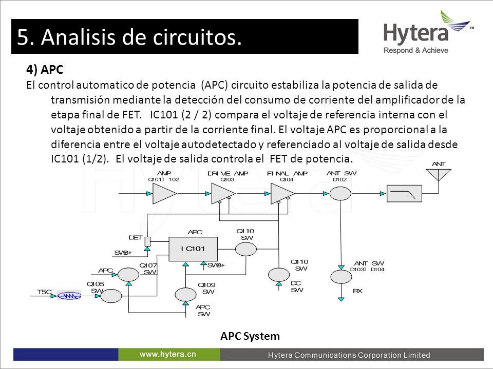 5. Circuit Analysis 4) APC El control automatico de potencia (APC) circuito estabiliza la potencia de salida de transmisión mediante la detección del