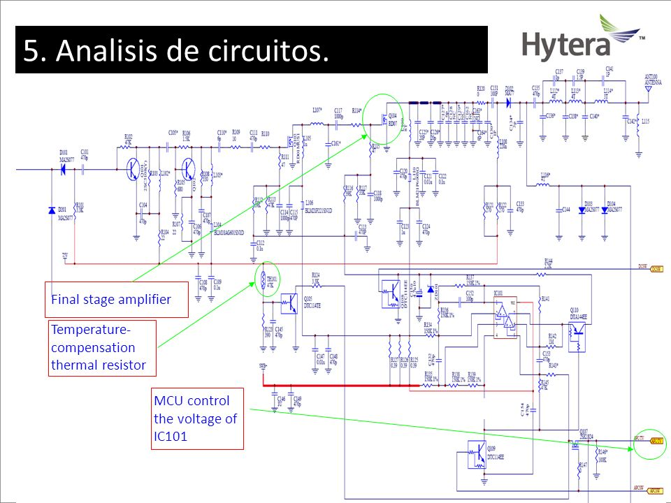 5. Circuit Analysis Final stage amplifier Temperature- compensation thermal resistor MCU control the voltage of IC101 5. Analisis de circuitos.