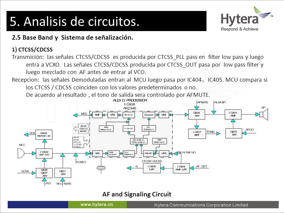 5. Circuit Analysis 2.5 Base Band y Sistema de señalización. 1) CTCSS/CDCSS Transmición: las señales CTCSS/CDCSS es producida por CTCSS_PLL pass en fi