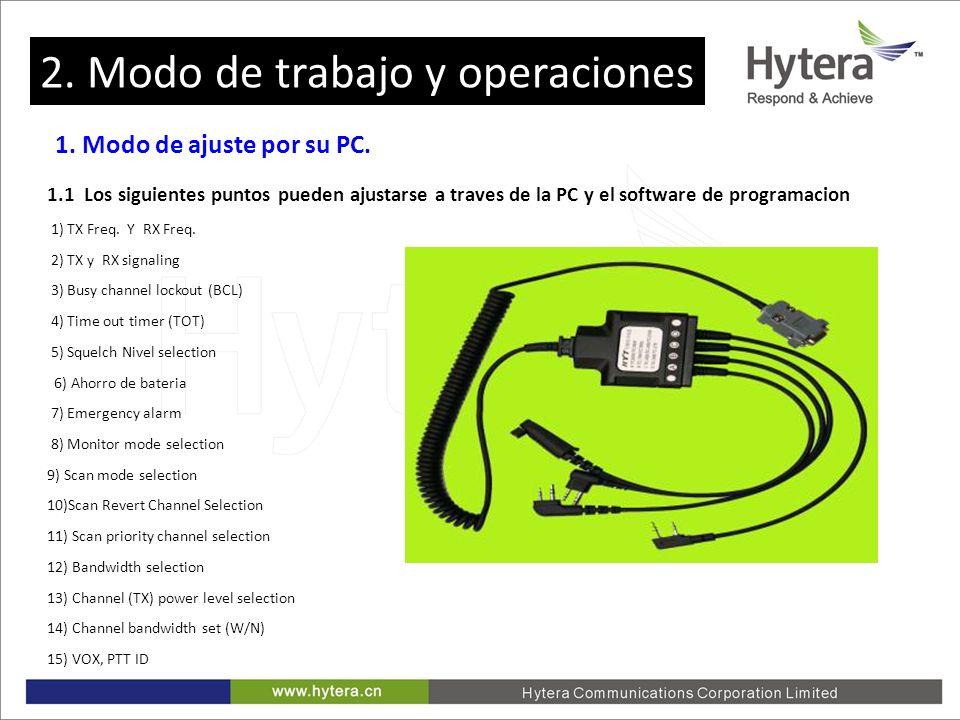 2. Working Mode and Operations 1. Modo de ajuste por su PC. 1.1 Los siguientes puntos pueden ajustarse a traves de la PC y el software de programacion