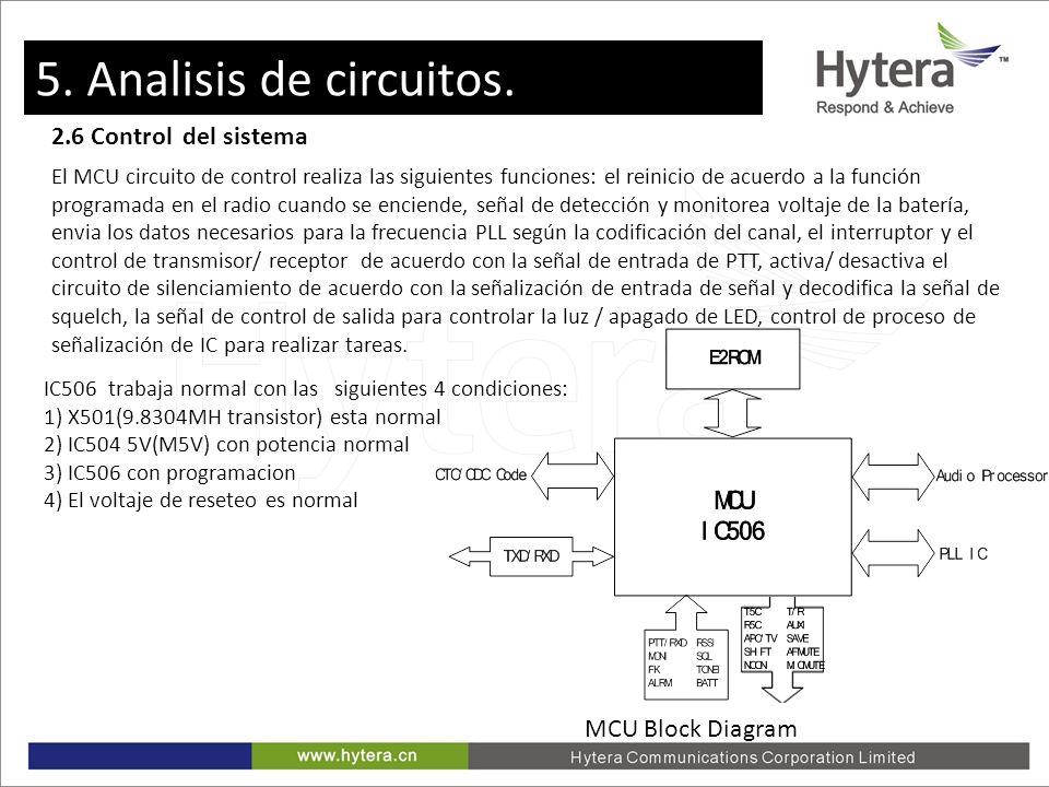 5. Circuit Analysis 2.6 Control del sistema IC506 trabaja normal con las siguientes 4 condiciones: 1) X501(9.8304MH transistor) esta normal 2) IC504 5