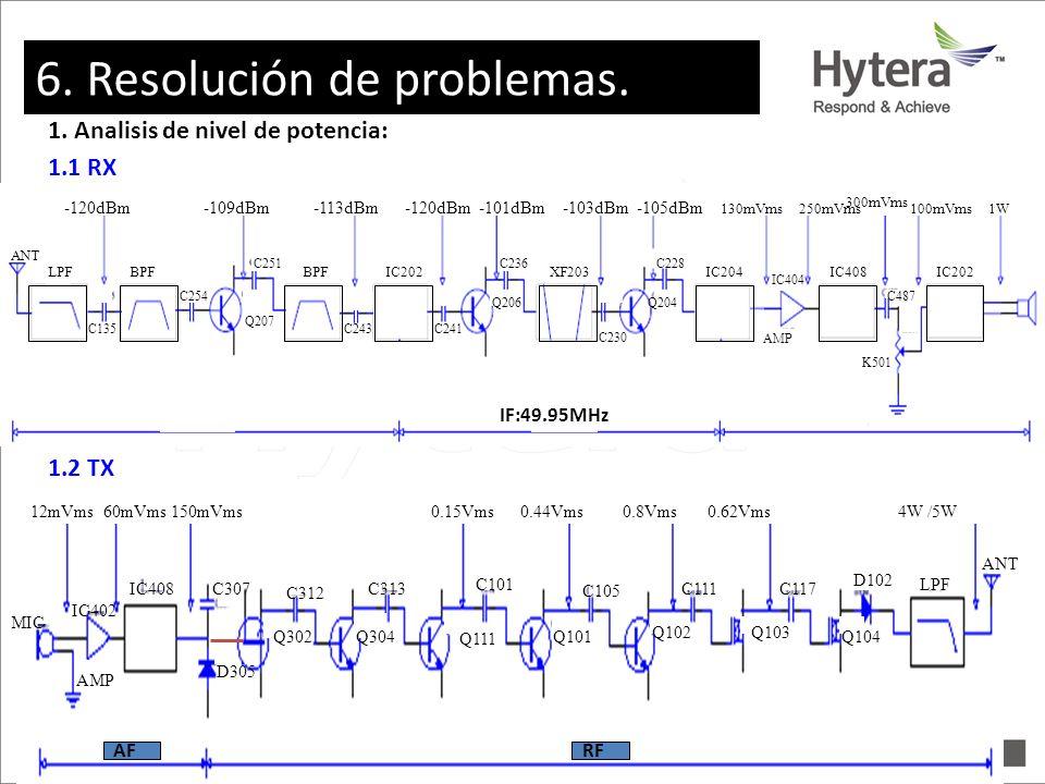 6. Trouble shooting 12mVms 60mVms 150mVms 0.15Vms 0.44Vms 0.8Vms 0.62Vms 4W /5W MIC AMP IC402 IC408C307 D305 Q302 C312 Q304 C313 Q111 C101 Q101 C105 C