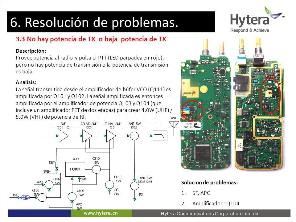 6. Trouble shooting 3.3 No hay potencia de TX o baja potencia de TX Descripción: Provee potencia al radio y pulsa el PTT (LED parpadea en rojo), pero