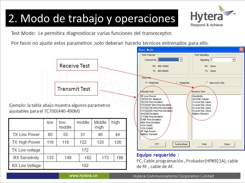 2. Working Mode and Operations 1.2 Test mode: Test Mode: Le permitira diagnostiocar varias funciones del transreceptor. Por favor no ajuste estos para