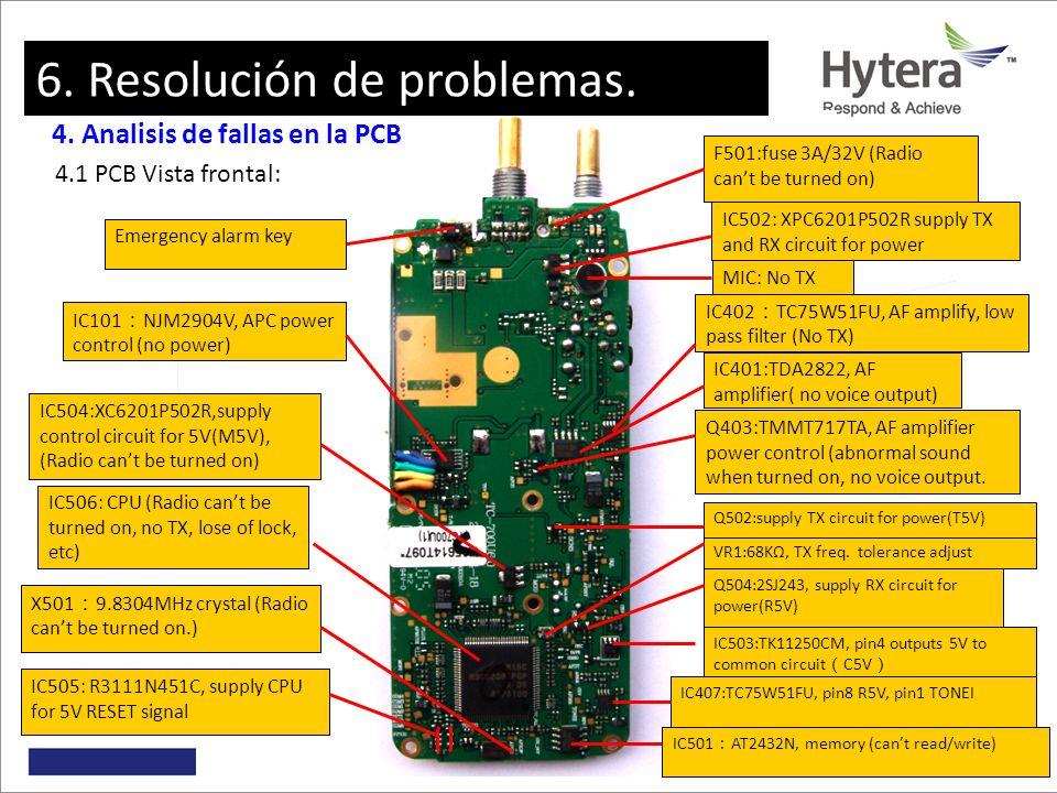 6. Trouble shooting 4.1 PCB Vista frontal: 4. Analisis de fallas en la PCB Emergency alarm key F501:fuse 3A/32V (Radio cant be turned on) IC101 NJM290