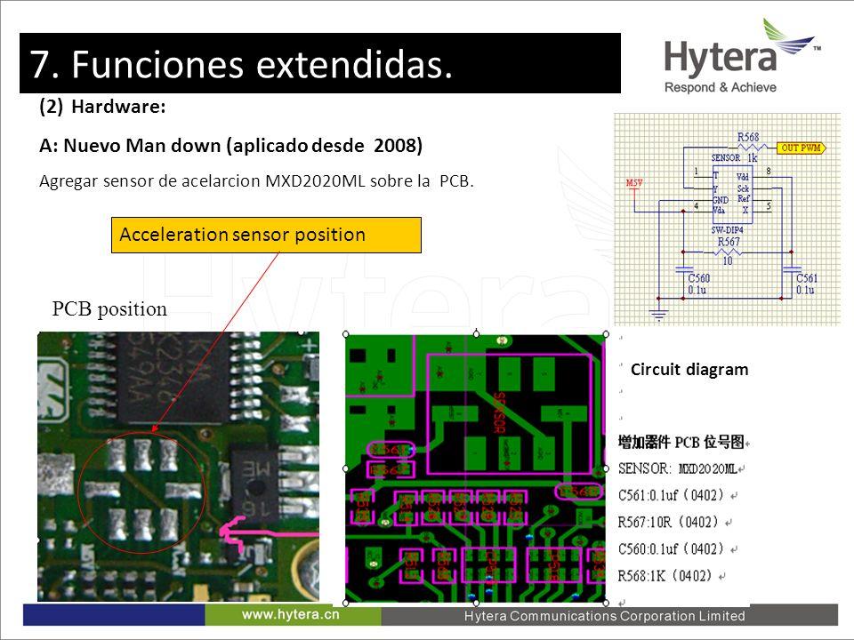 7. Extent Function (2)Hardware: A: Nuevo Man down (aplicado desde 2008) Agregar sensor de acelarcion MXD2020ML sobre la PCB. PCB position Acceleration