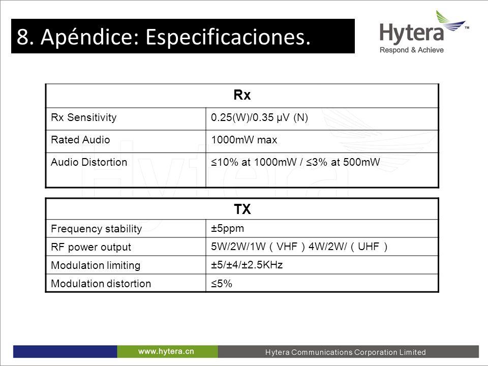 8. Appendix: Specification TX Frequency stability±5ppm RF power output 5W/2W/1W VHF 4W/2W/ UHF ) Modulation limiting±5/±4/±2.5KHz Modulation distortio