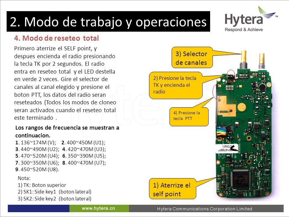 2. Working Mode and Operations 4. Modo de reseteo total Los rangos de frecuencia se muestran a continuacion. 1. 136~174M (V); 2. 400~450M (U1); 3. 440