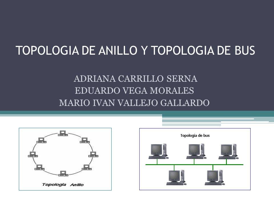 TOPOLOGIA DE ANILLO Y TOPOLOGIA DE BUS ADRIANA CARRILLO SERNA EDUARDO VEGA MORALES MARIO IVAN VALLEJO GALLARDO