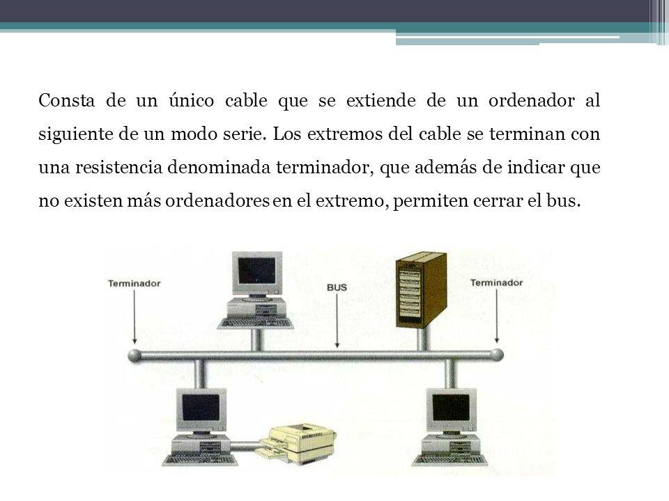 Consta de un único cable que se extiende de un ordenador al siguiente de un modo serie. Los extremos del cable se terminan con una resistencia denomin