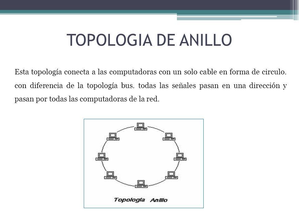 Esta topología conecta a las computadoras con un solo cable en forma de circulo. con diferencia de la topología bus. todas las señales pasan en una di