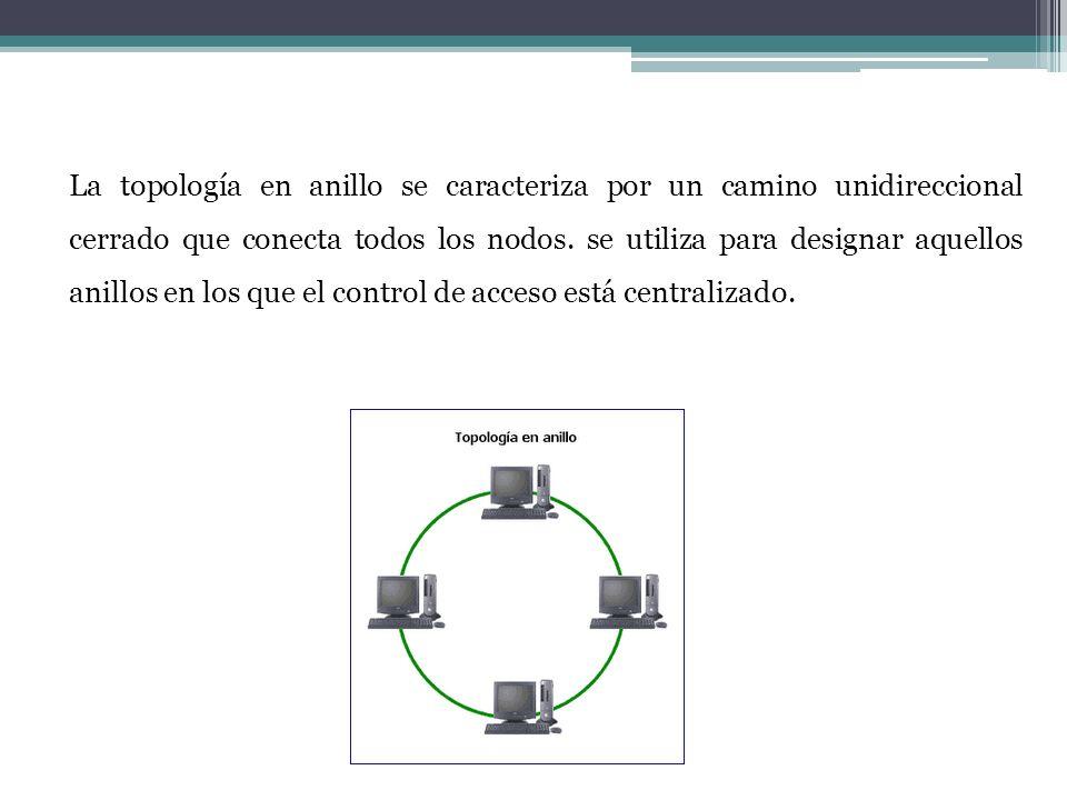La topología en anillo se caracteriza por un camino unidireccional cerrado que conecta todos los nodos. se utiliza para designar aquellos anillos en l