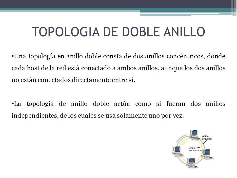 Una topología en anillo doble consta de dos anillos concéntricos, donde cada host de la red está conectado a ambos anillos, aunque los dos anillos no