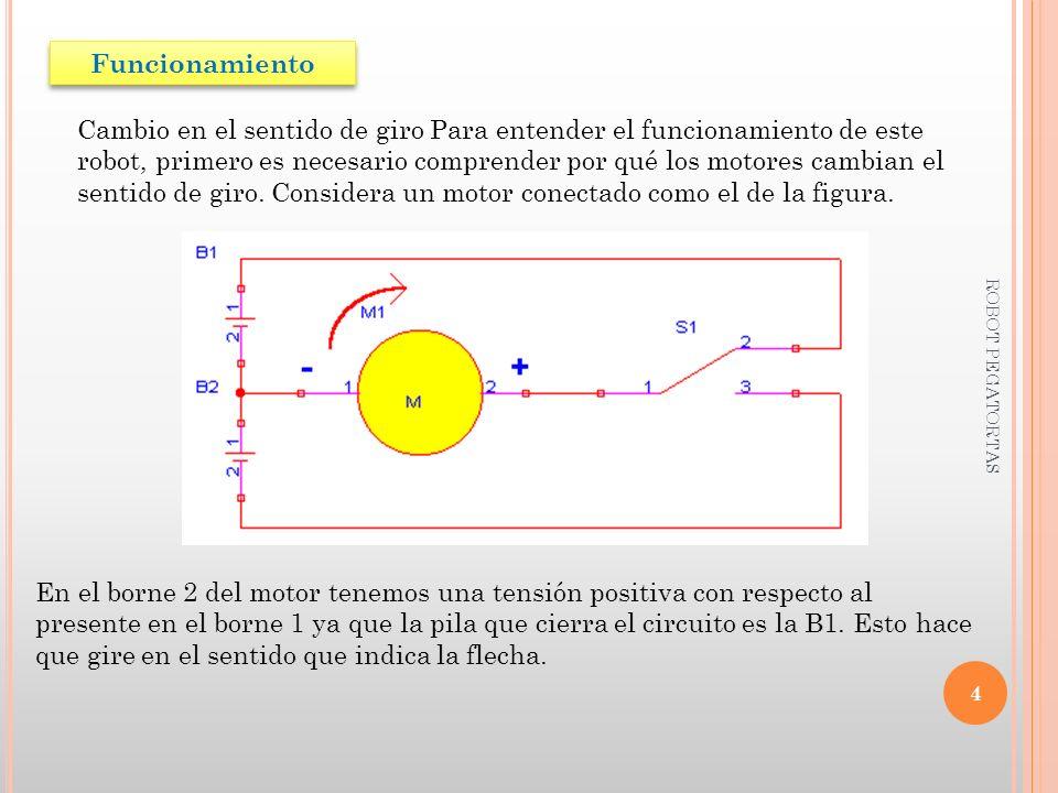 Funcionamiento Cambio en el sentido de giro Para entender el funcionamiento de este robot, primero es necesario comprender por qué los motores cambian