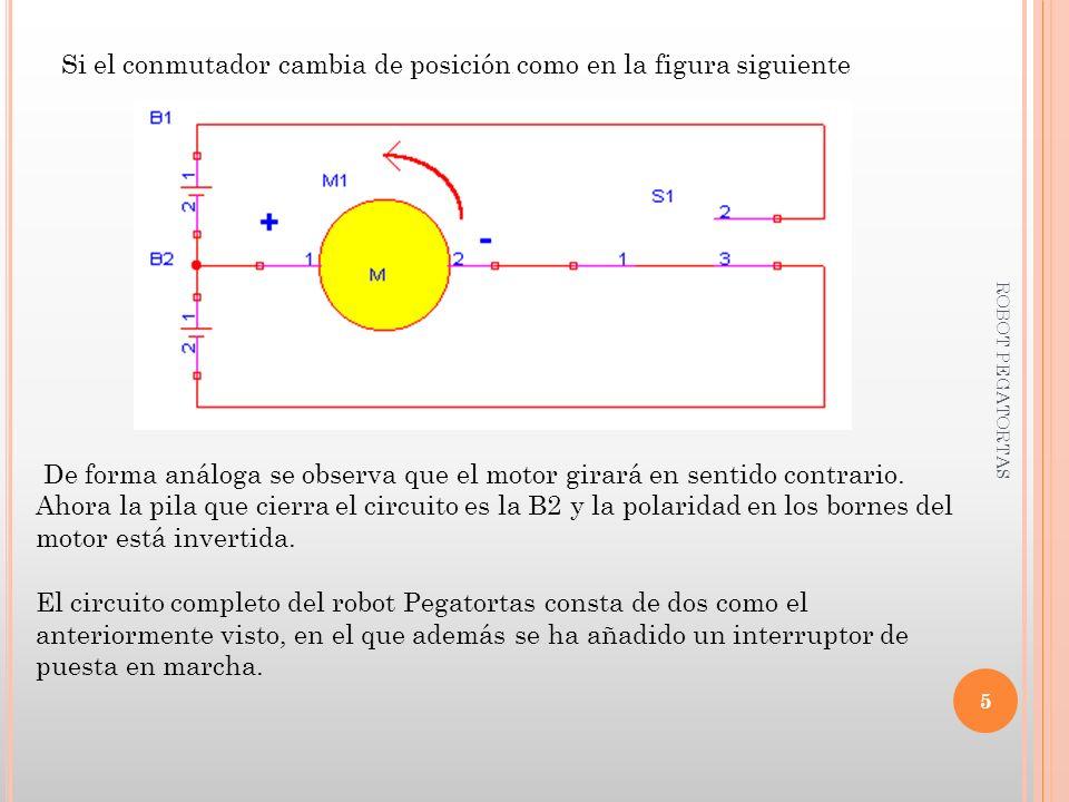 Si el conmutador cambia de posición como en la figura siguiente De forma análoga se observa que el motor girará en sentido contrario. Ahora la pila qu