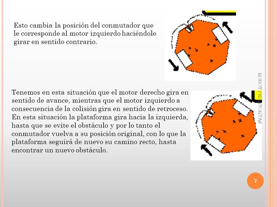 Esto cambia la posición del conmutador que le corresponde al motor izquierdo haciéndole girar en sentido contrario. Tenemos en esta situación que el m