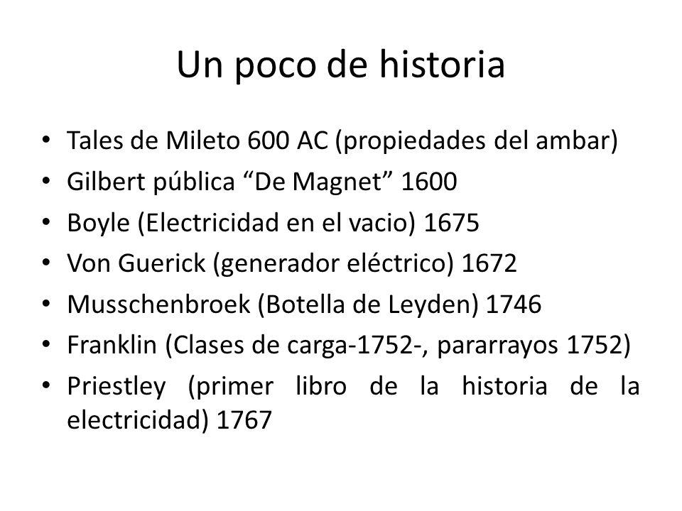 Un poco de historia Tales de Mileto 600 AC (propiedades del ambar) Gilbert pública De Magnet 1600 Boyle (Electricidad en el vacio) 1675 Von Guerick (g
