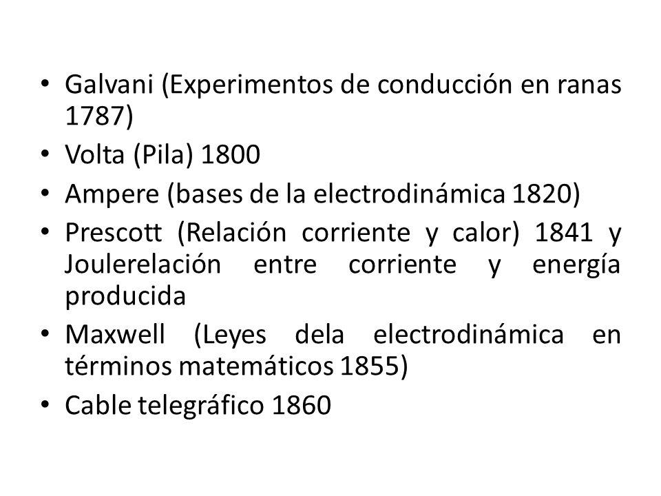 Galvani (Experimentos de conducción en ranas 1787) Volta (Pila) 1800 Ampere (bases de la electrodinámica 1820) Prescott (Relación corriente y calor) 1