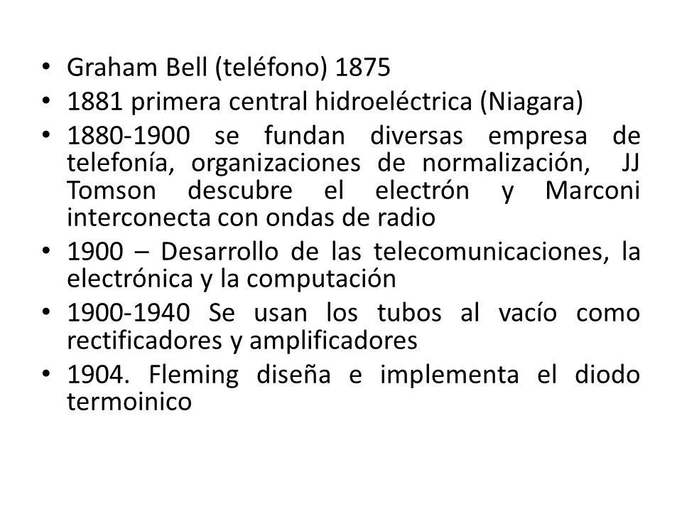 Graham Bell (teléfono) 1875 1881 primera central hidroeléctrica (Niagara) 1880-1900 se fundan diversas empresa de telefonía, organizaciones de normali