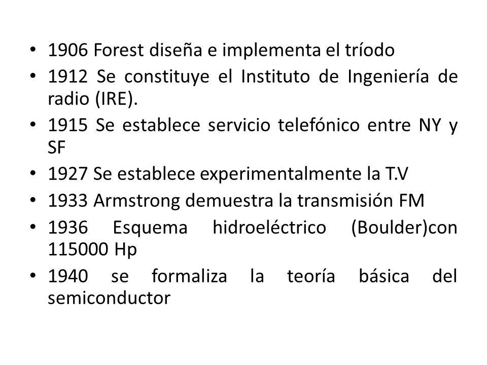 1906 Forest diseña e implementa el tríodo 1912 Se constituye el Instituto de Ingeniería de radio (IRE). 1915 Se establece servicio telefónico entre NY
