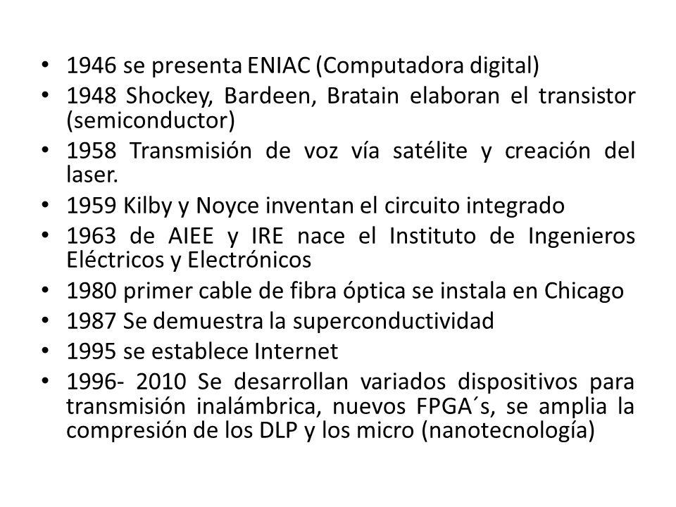 1946 se presenta ENIAC (Computadora digital) 1948 Shockey, Bardeen, Bratain elaboran el transistor (semiconductor) 1958 Transmisión de voz vía satélit
