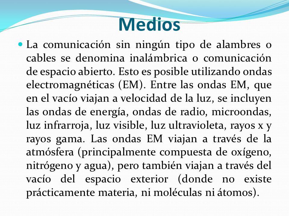 Medios La comunicación sin ningún tipo de alambres o cables se denomina inalámbrica o comunicación de espacio abierto. Esto es posible utilizando onda