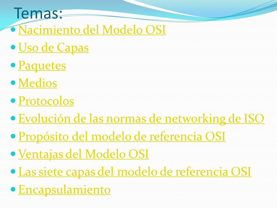 Temas: Nacimiento del Modelo OSI Uso de Capas Paquetes Medios Protocolos Evolución de las normas de networking de ISO Propósito del modelo de referenc