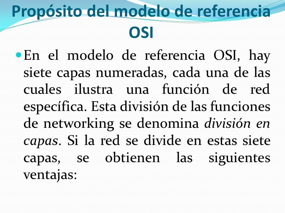 Propósito del modelo de referencia OSI En el modelo de referencia OSI, hay siete capas numeradas, cada una de las cuales ilustra una función de red es