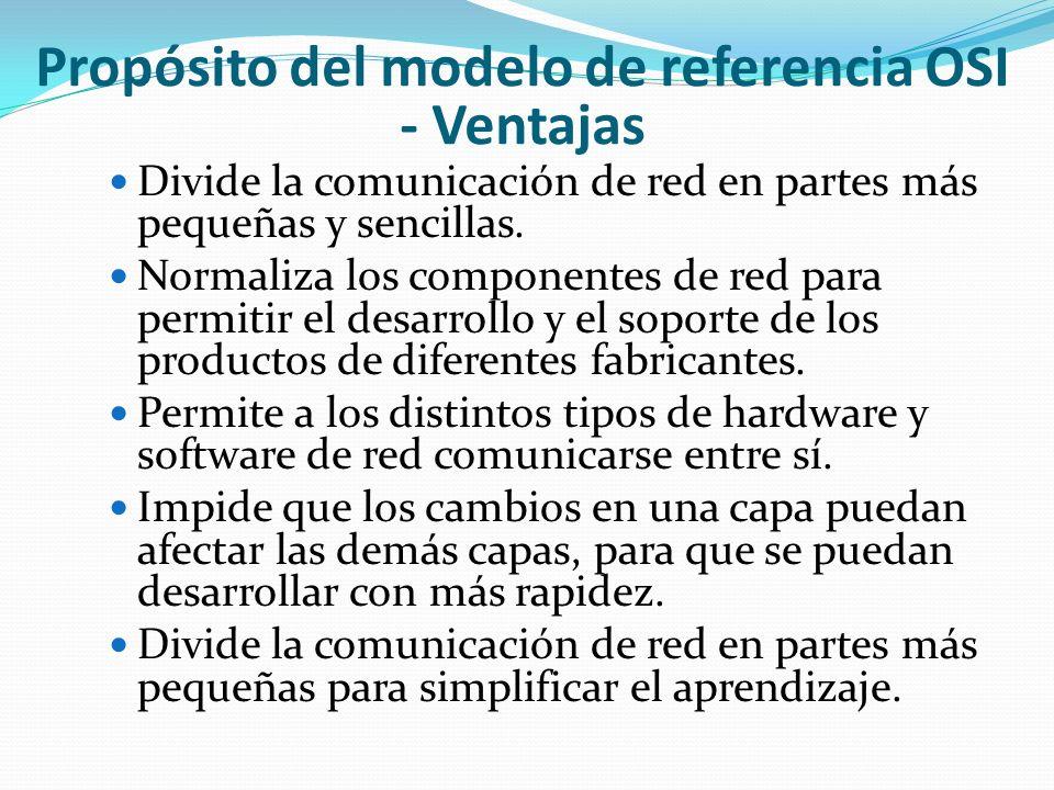 Divide la comunicación de red en partes más pequeñas y sencillas. Normaliza los componentes de red para permitir el desarrollo y el soporte de los pro