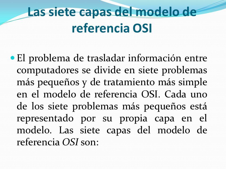 Las siete capas del modelo de referencia OSI El problema de trasladar información entre computadores se divide en siete problemas más pequeños y de tr