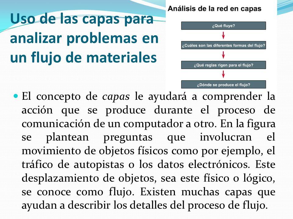 Uso de las capas para analizar problemas en un flujo de materiales El concepto de capas le ayudará a comprender la acción que se produce durante el pr