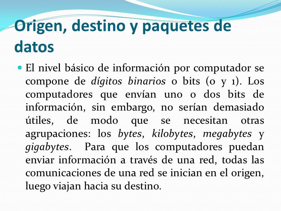 Origen, destino y paquetes de datos El nivel básico de información por computador se compone de dígitos binarios o bits (0 y 1). Los computadores que